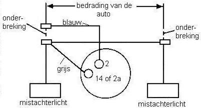 http://www.weetjewel.com/tips_en_trucs/aanhanger_contrastekkers/draadaansluiting_mistachterlamp.jpg